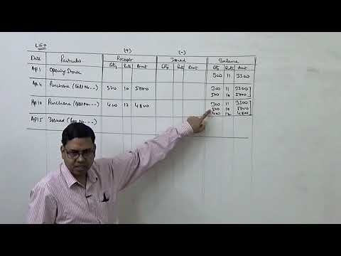 LIFO Method of Store Ledger ~ Inventory Management and Control