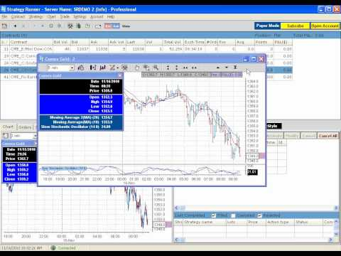 Overview of Strategy Runner Futures Trading Platform by Libanman Futures