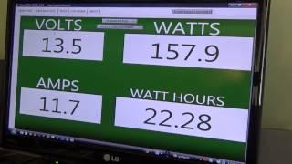 WattsVIEW Power Monitoring System