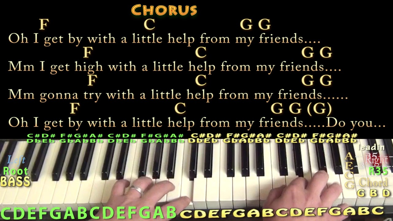 With A Little Help From My Friends Joe Cocker Piano Chord Chart in G with  Lyrics