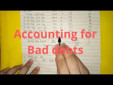 Accounting For Bad Debts/Doubtful Accounts- Allowance Method