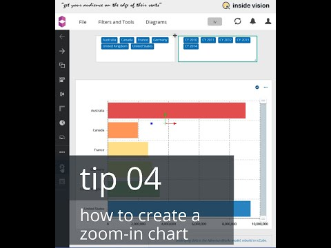 tip 04   how to create a zoom in chart