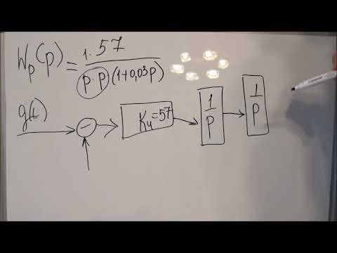 Построить структурную схему САР (САУ) по передаточной функции
