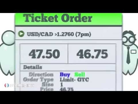 Tips for Binary Options – Forex (FX) Definition