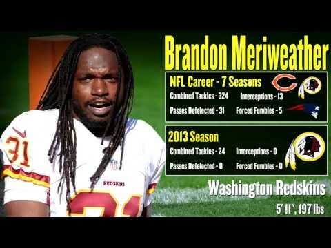 Permanent NFL Ban For Brandon Meriweather? (The Sports Network)