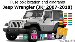 Fuse box location and diagrams: Jeep Wrangler (JK; 2007-2018) - YouTubeYouTube