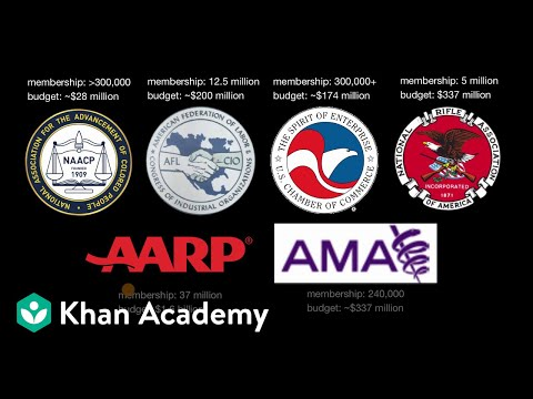 Interest groups and lobbying | Political participation | US government and civics | Khan Academy