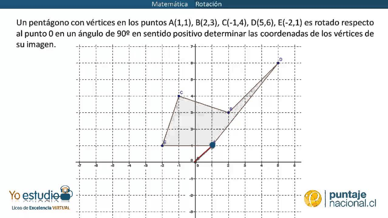 Matemática - Ejercicio de rotación - YouTube
