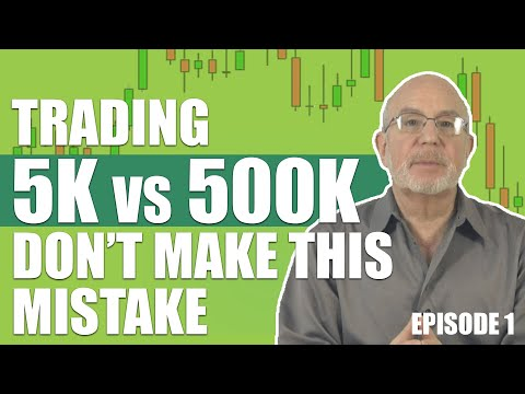 Our Huge Options Trading Blunders Series (Episode 1)