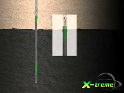 X-treme Energy Group Wire Line 3D Animation