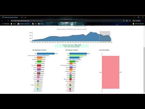 Global Commodity Trading Website Demo