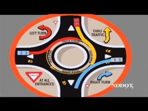 NDDOT- How to drive a Roundabout