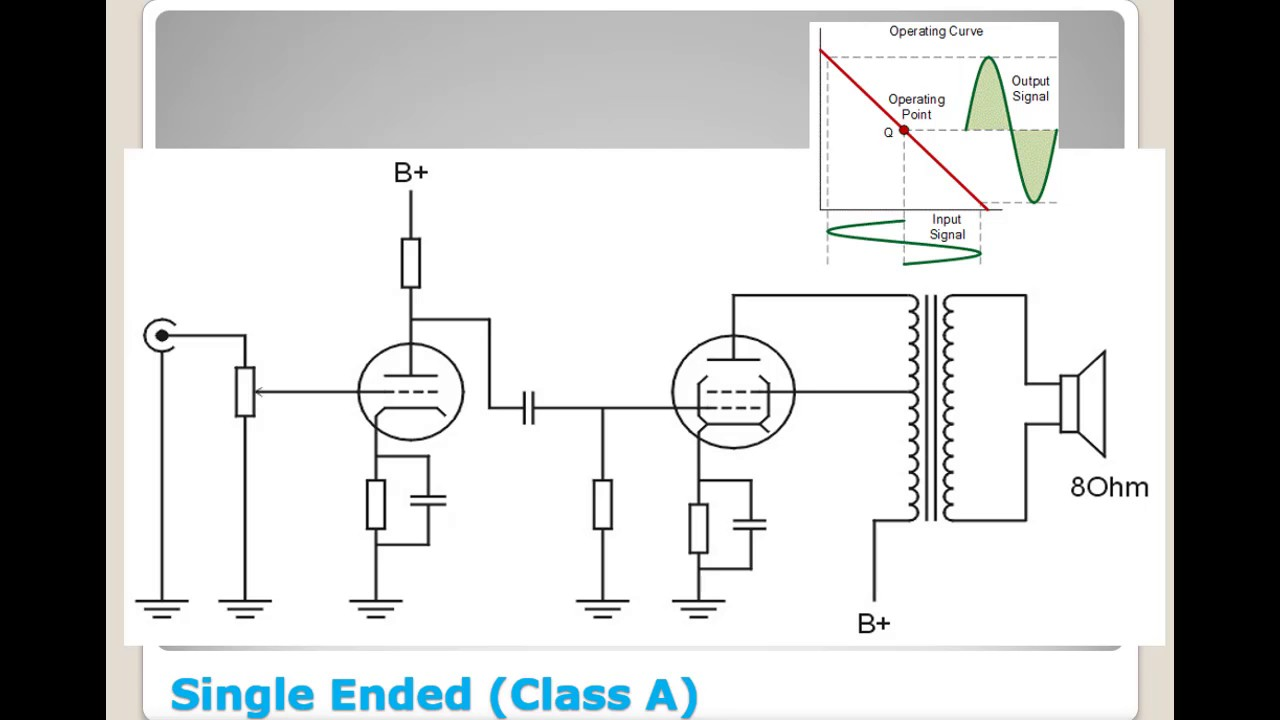Single Ended Tube Amplifier Build