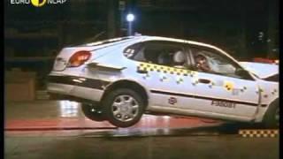 Краш-тест - Toyota Corolla 5dr 1998 (E-NCAP)