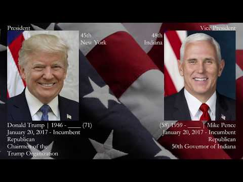 Presidents and Vice Presidents of the United States