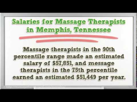 massage-therapy-schools-in-memphis-|-tn-therapist-certification