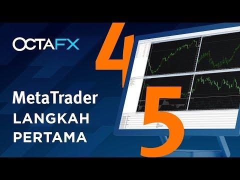 cara-berdagang-di-metatrader-4/5-desktop-|-mt4-trading-tutorial
