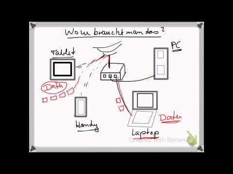Netzwerke - Was ist ein Netzwerk?