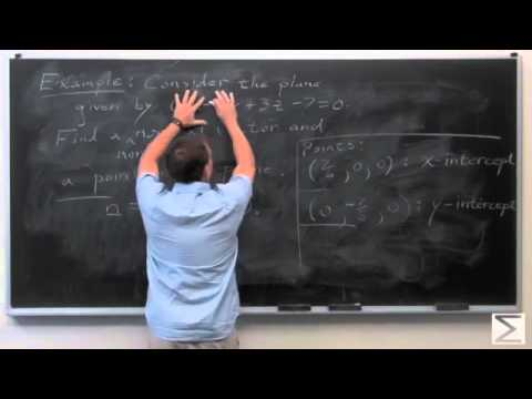 Worldwide Calculus: Lines, Planes, And Hyperplanes