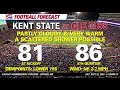 College Football Weather Forecasts For September 22