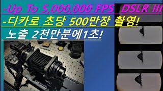 미러리스카메라로 초당 500만장 촬영 Mirrorles…