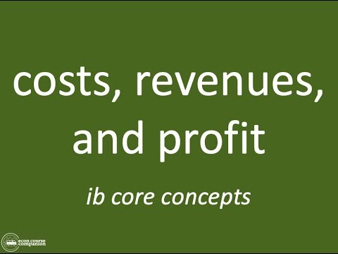 Costs, Revenues, and Profit Unit:  IB Economics Core Concepts
