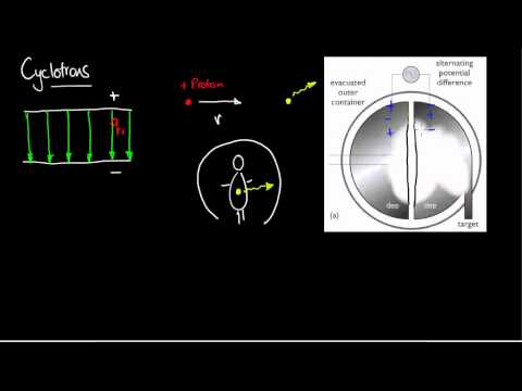 Cyclotrons - accelerating charged particles