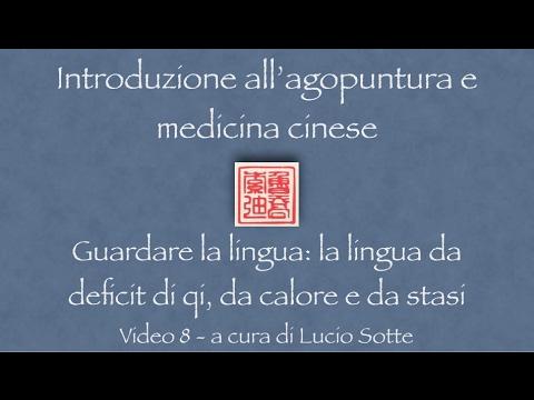 Capelli e medicina cinese