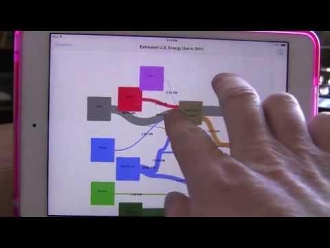 Sankey:  An IOS App For Flow Diagrams