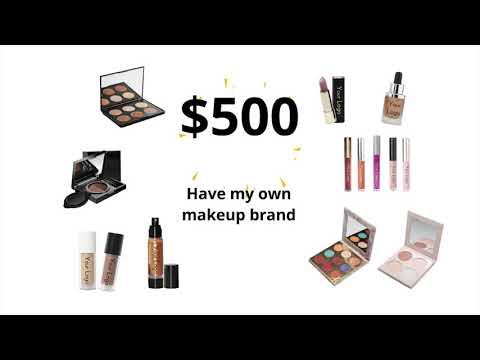 Professional Private Label Cosmetics Manufacturer