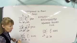 Физика Индукционный ток.Правило Ленца