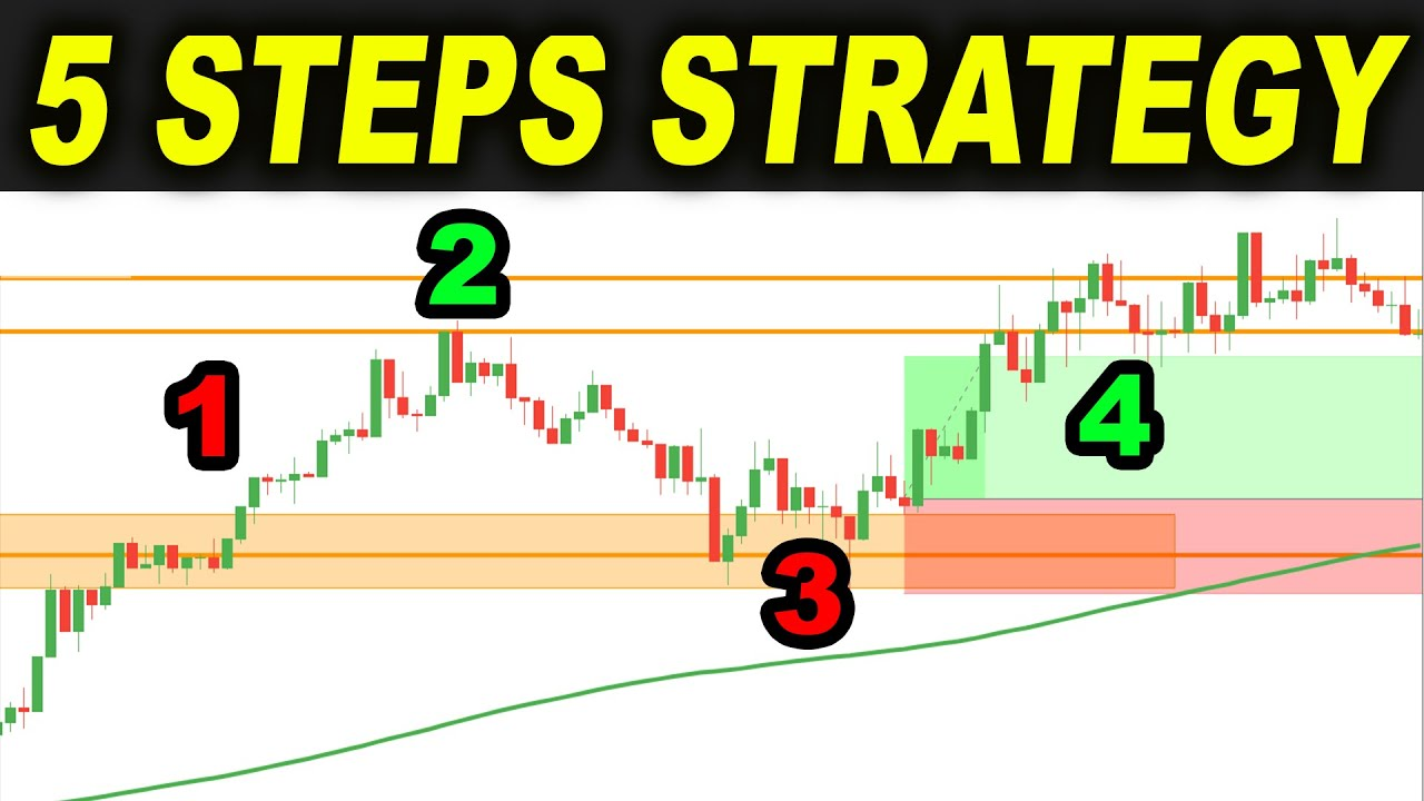 5 Simple Steps Complete Trading Strategy that PRO Traders Know but Beginners Ignore...