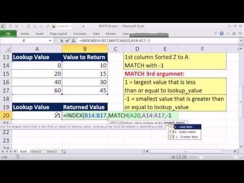 how to work out the smallest value in excel
