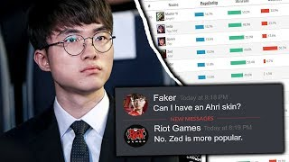 Who Is The Most and Least POPULAR CHAMPION In League of Legends? thumbnail