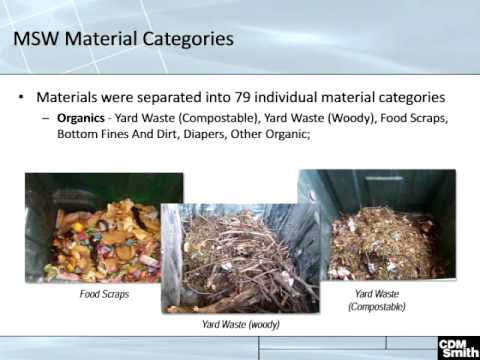 Solid Waste Generation and Composition