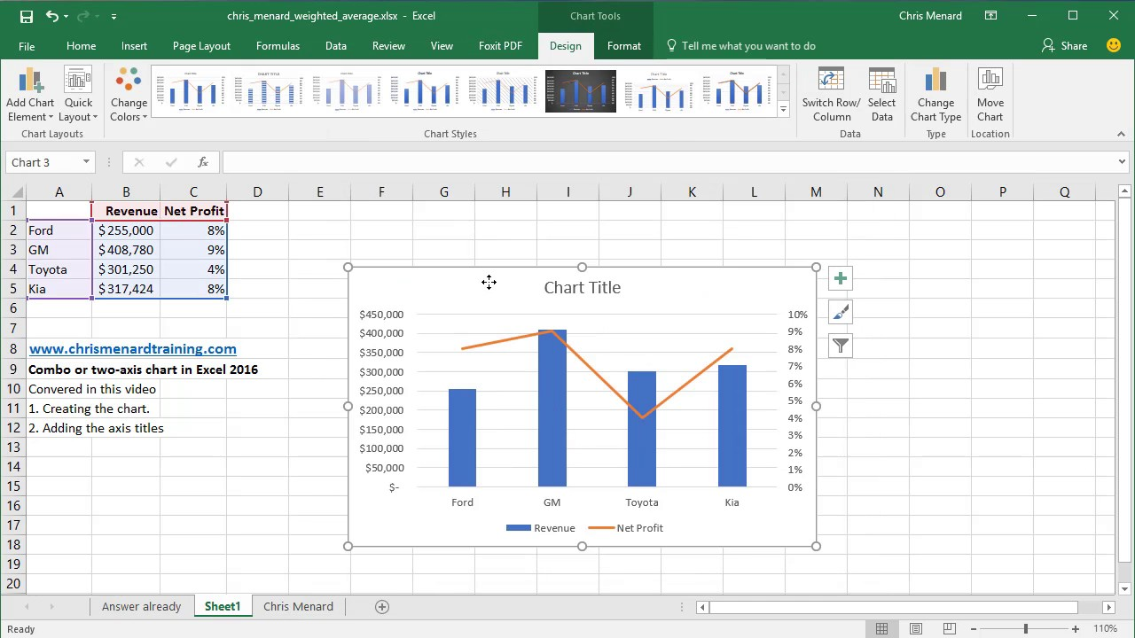 Create  combo chart or two axis in excel by chris menard also rh youtube