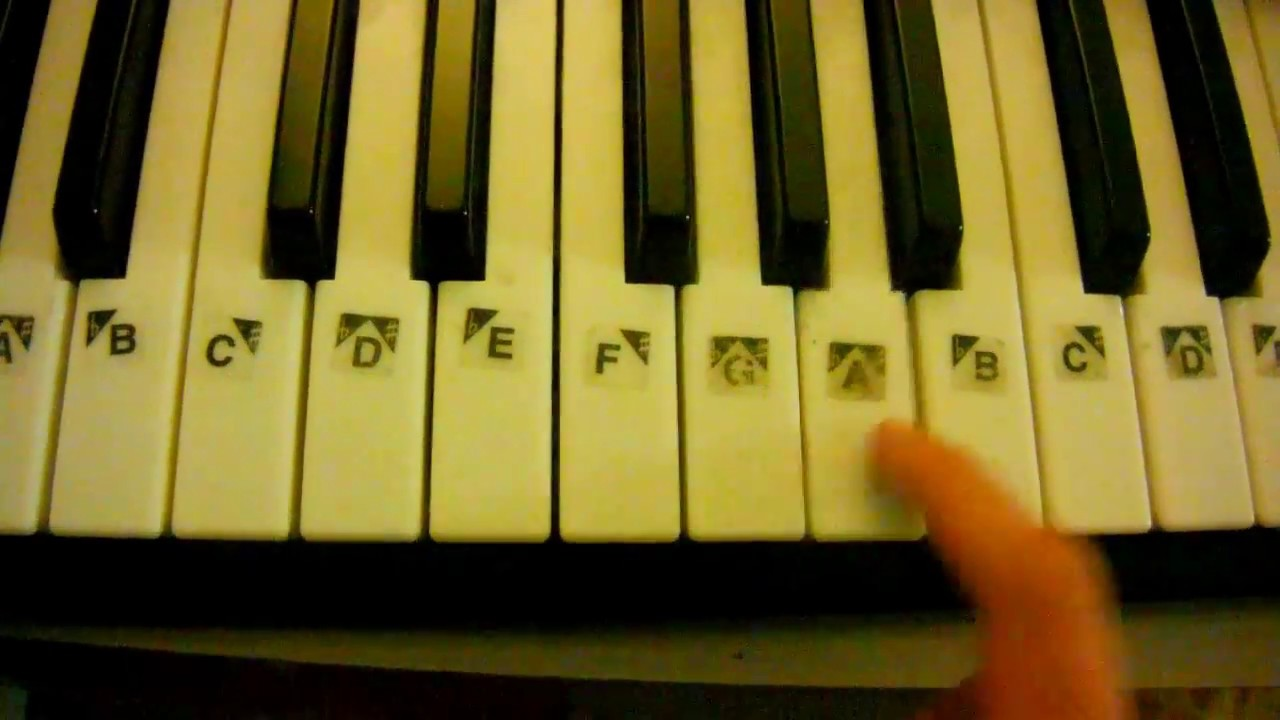 how to play paradise on piano easy