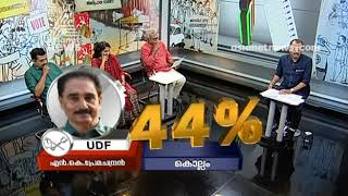 Who will win at Kollam Constituency | Asianet news - AZ research Election opinion survey