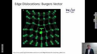 Edge Dislocations {Texas A&M: Intro to Materials (MSEN 201)}