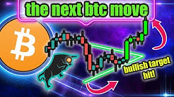 BITCOIN BULLS IN CHARGE?! BTC PRICE BREAKS OUT & HERE ARE NEXT TARGETS!