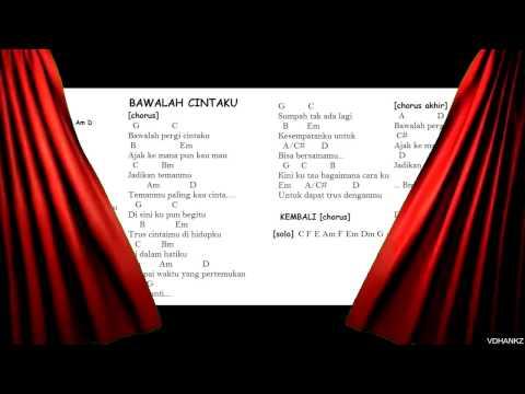 Lirik Lagu Dan Chord  : AFGAN BAWALAH CINTAKU