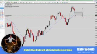 *BIG* Gap Trading Opportunity on Crude Oil WITH Forex Price Action Signal!