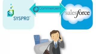 Commercient Syspro Sync App for Salesforce