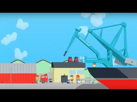 Siwertell dry bulk handling - Infographic film