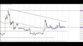 Обзор криптовалютного рынка на 14.02.2019 Прогноз BITCOIN RIPPLE ETHEREUM LITECOIN