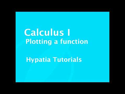 Calculus I   Plotting a graph of a function