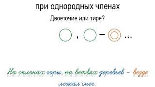 видео Обобщающие слова при однородных членах предложения