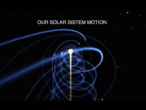Solar System Dynamic Movement ( vortex/helix motion )