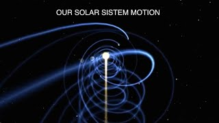 Solar System Dynamic Movement ( vortex/helix motion )
