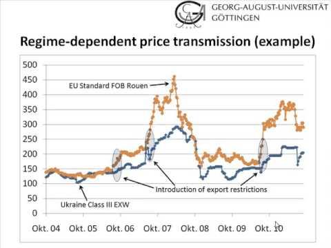 introducción-al-análisis-de-la-transmisión-de-precios